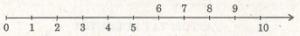 Các dạng toán về tập hợp các số tự nhiên – Bồi dưỡng Toán 6