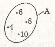 Các dạng toán về tập hợp. Phần tử của tập hợp – Bồi dưỡng Toán 6
