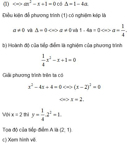 Giải phương trình bậc hai bằng đồ thị. Vị trí tương đối giữa parabol y=ax^2 và đường thẳng y=mx+n – Bồi dưỡng Đại số 9
