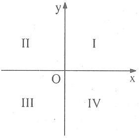 Hệ phương trình bậc nhất hai ẩn – Bồi dưỡng Đại số 9